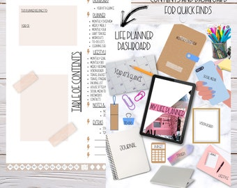 Digital Planner 2021 2022   Self care planner   Goodnotes, Ipad Planner   Undated Digital Life Planner   Dated weekly, monthly planner