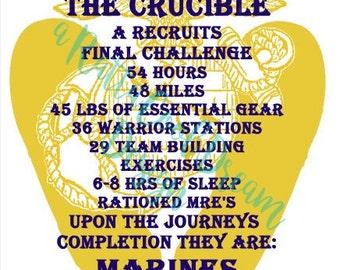 United States Marine Corps (USMC) Crucible Candle DIGITAL IMAGE