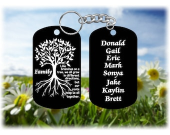 Family Tree Keychain - Lightweight Super Hard Anodized - Personalized