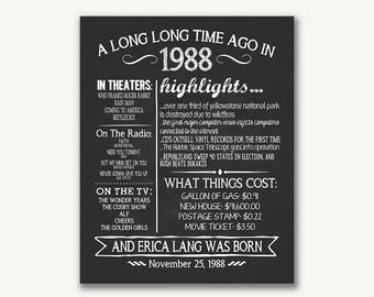 The Year 1988 Personalized 30th Birthday Printable Poster Sign Fun Facts Gift Digital File