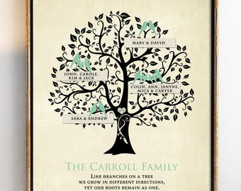 parent gifts parents christmas gifts for parents family tree gift for mom and dad christmas gift ideas wall art print 8 x 10