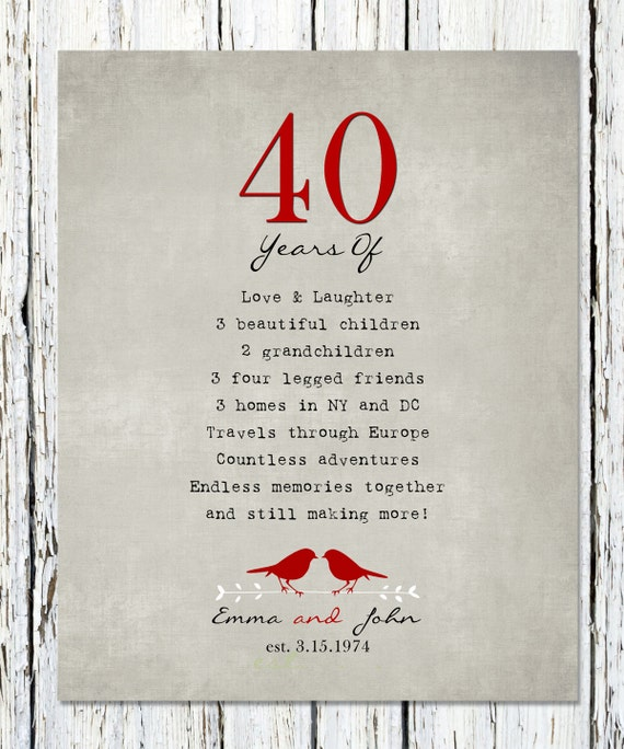What to do for parents 40th anniversary