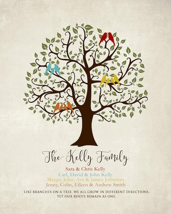 family tree art Wpa wpart