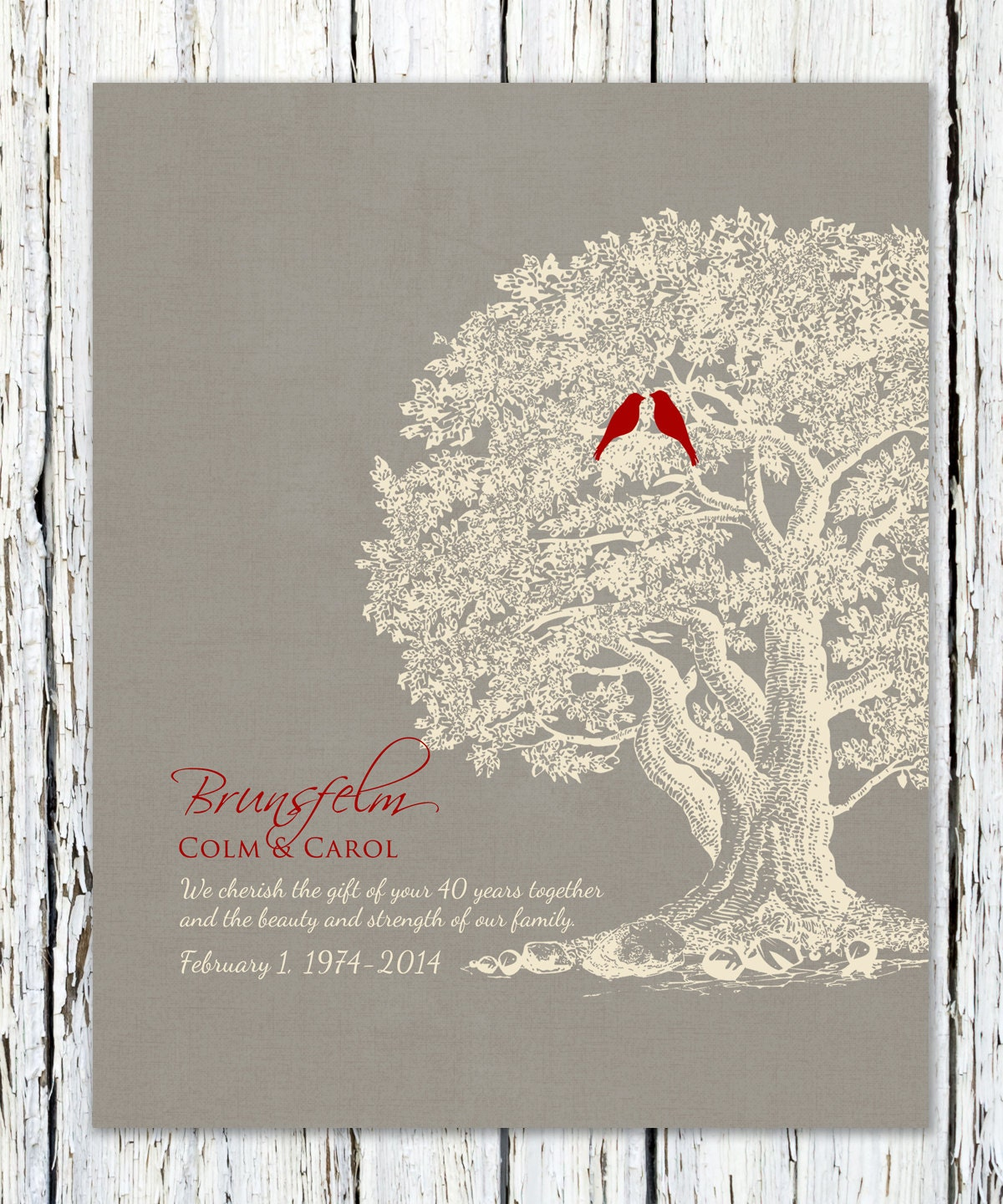 40th Wedding Anniversary Gift Ruby Personalised Family Tree Frame Fortieth