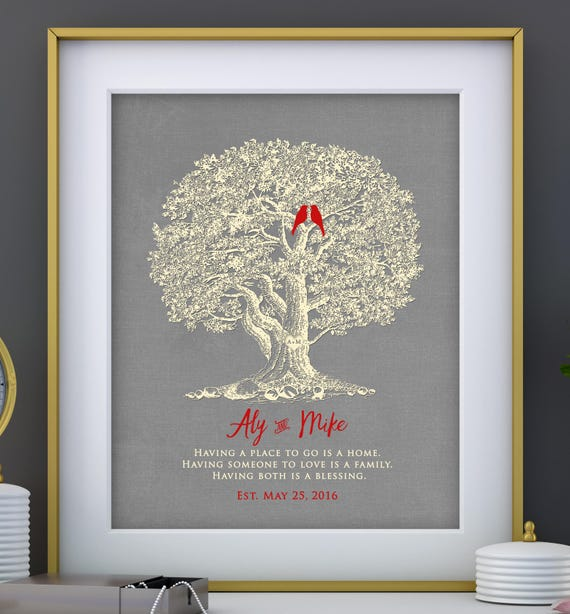 Personalized Paper 1st Anniversary Gift For Wife Husband