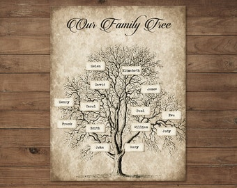 family tree digital scrapbook paper kit instant download etsy