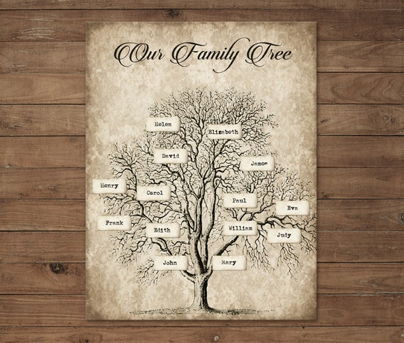 Paper Craft Custom Diy Family Tree Instant Download Etsy