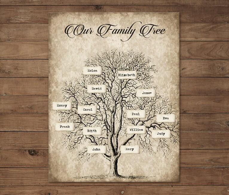 Paper Craft Custom Diy Family Tree Instant Download Etsy