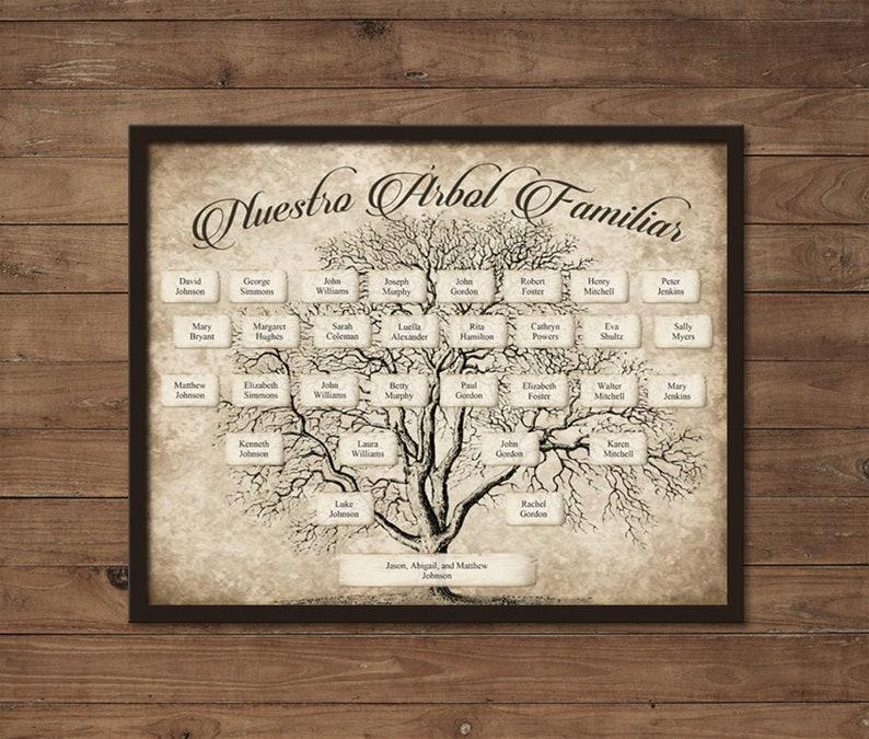 Spanish Family Tree Printable 5 Generation Template Instant Etsy
