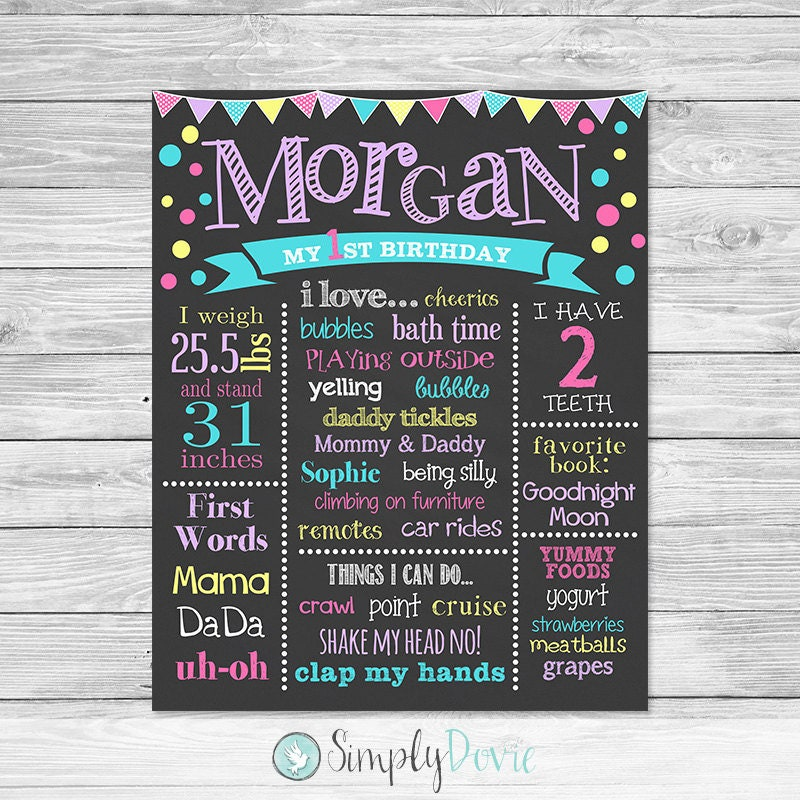 It's just a photo of Lively First Birthday Chalkboard Printable