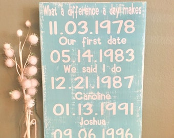Personalized Anniversary Date Sign | Wife Anniversary Gift | Beach Decor | What a Difference a Day Makes | Husband Gift