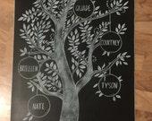 Family Tree chalkboard sign