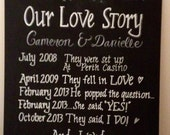 Our Love Story Love Birds Chalkboard Sign.