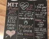 Love story chalkboard