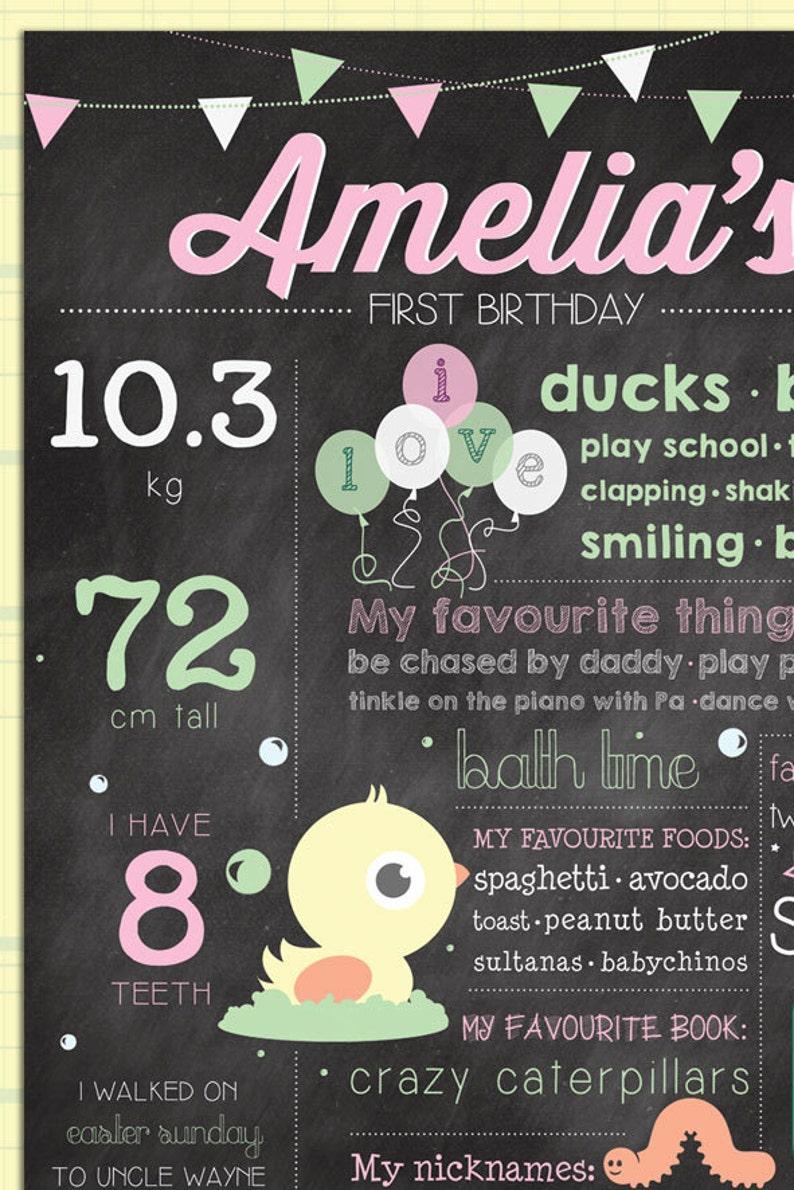 Girl First Birthday Pink Flamingo Theme First Birthday Chalkboard Sign Milestone Board 1st Birthday Printable Poster Cake Smash Props