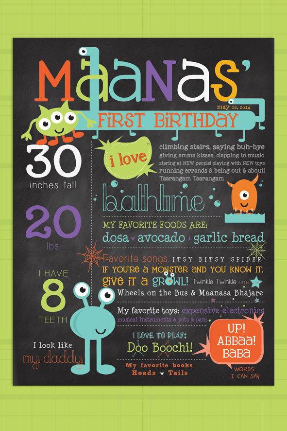 Monster Theme First Birthday Chalkboard Poster