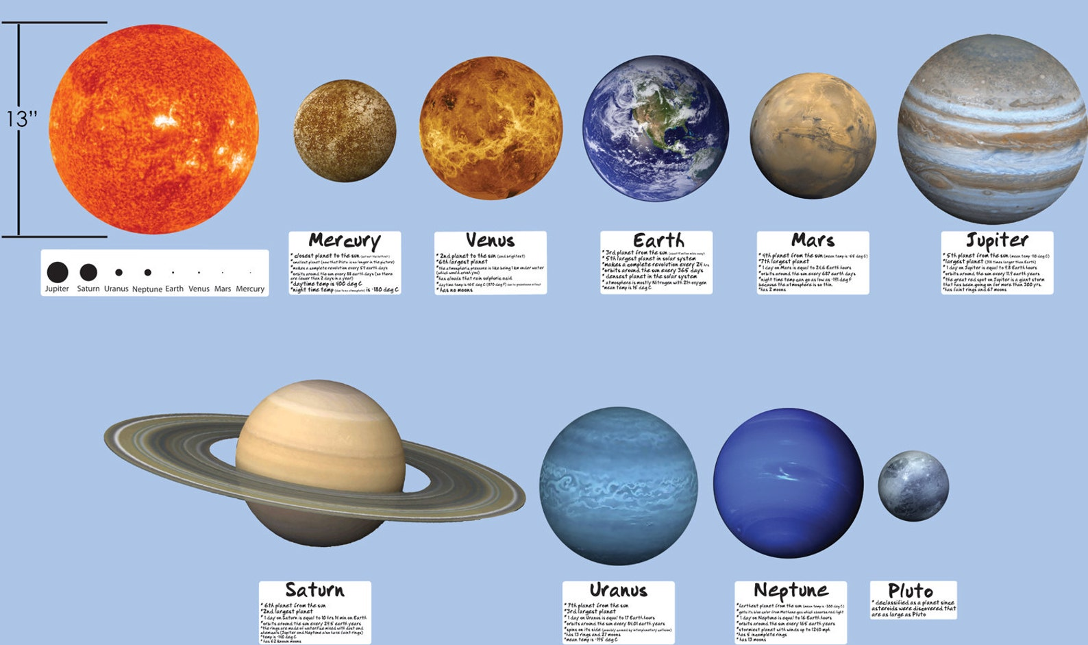 solar system for kids - HD 1500×889