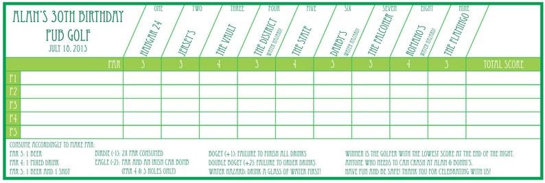 image regarding Printable Golf Scorecard called Pub Golfing Scorecard - Personalized Printable