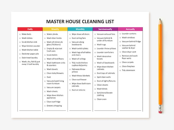 graphic relating to Printable Cleaning List titled Printable Cleansing Routine Discover Property Cleansing Record Bundle