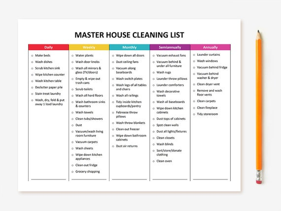 graphic about Cleaning List Printable named Printable Understand Area Cleansing Checklist