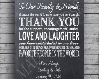 Chalkboard Wedding Thank You Sign Print