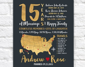 15th Anniversary Gift for Husband, 15 Years of Marriage Home Decor Map, Personalized Dating Anniversaries  | WF676