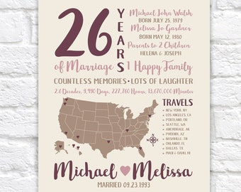 26th Anniversary Art, Married for 26 Years, Wedding Anniversary Presents, Personalized for Spouse, Wife, Husband, Marriage Map  | WF677