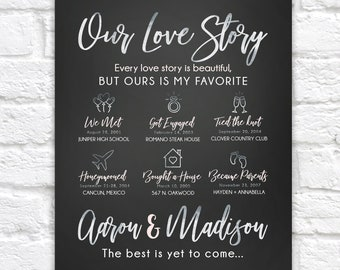 Love Story Personalized Art, Gift for Husband and Wife, Timeline Together, Anniversary Infographic, Personalized with Names Gift | WF669