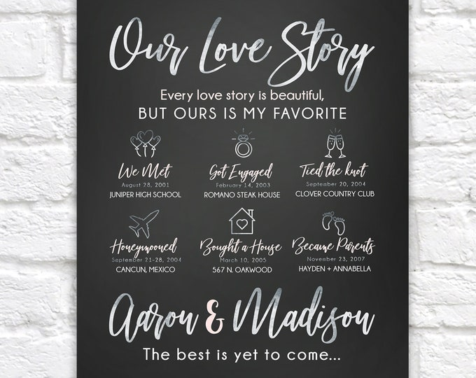 Featured listing image: Love Story Personalized Art, Gift for Husband and Wife, Timeline Together, Anniversary Infographic, Personalized with Names Gift | WF669