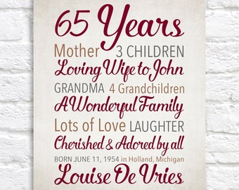 65th Birthday Gifts, Mom Birthday, Mother in Law Personalized Bday Gifts, 65 Years Old, Turning 65, Thoughtful Gifts, Customized Sign WF662