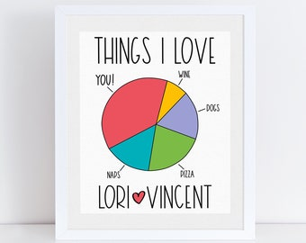 Funny Anniversary Gift for Boyfriend, Husband Anniversary Sign, Funny Love Pie Chart, Cute Gift for Girlfriend or Wife, Geek Gifts, Love You