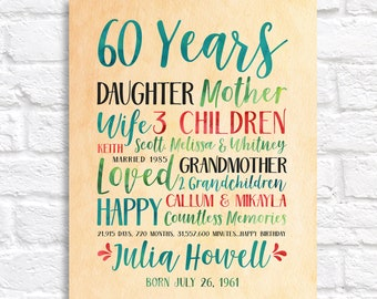 Personalized Birthday Gift, 60th Birthday Gifts for Mom, Grandma, Turning 60 Years Old, 60th Bday Sign, Born 1961, 60th Birthday Wife Women