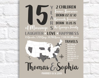 Anniversary Gift for Husband, Wife, Any Year, 15th Anniversary Gifts, Travel, Laughter, Love, Happiness, Home Decor Sign 2021 Unique