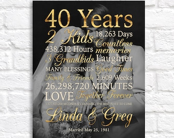 40th Anniversary Gift for Parents, 40 Year Wedding Anniversary Photo Art, Personalized Poster, 40th Wedding Anniversary Decoration Presents