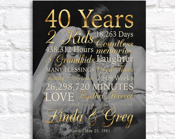 Featured listing image: 40th Anniversary Gift for Parents, 40 Year Wedding Anniversary Photo Art, Personalized Poster, 40th Wedding Anniversary Decoration Presents
