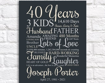 Mens 40th Birthday Gift, Personalized for Man or Woman, Birth Year Art, Bday Party Sign, Husband, Dads Birthday, Brother Bday Present