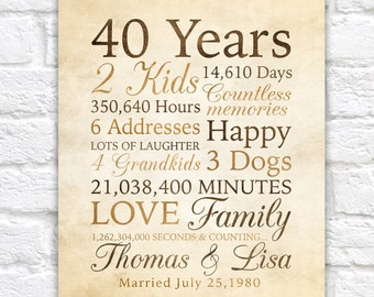 40 Year Anniversary, 40th Anniversary Gift for Parents, Grandparents, Non Traditional Gift, Meaningful, In Laws, Family Poster WF49
