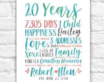 20th Anniversary Gift, 20 Year Anniversary, 20th Anniversary Poster, 20 Years Together, 20th Wedding Anniversary for Her, Men Him WF723
