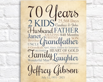 70th Birthday Gift for Man, Dad Turning 70 Bday Gifts, Mens Birthday Sign, Personalized for Male or Female, Father in Law, Grandpa Birthday