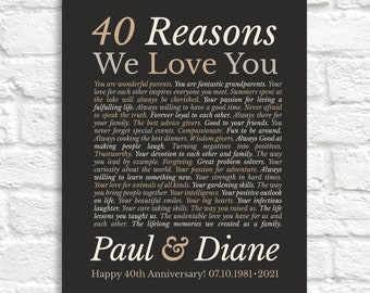 Anniversary Gift for Parents 40th Wedding Anniversary, Personalized Reasons We Love You, 40 Years Married, Mom and Dad Anniversary Sign Art