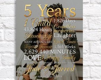 5th Anniversary Gift, 5th Wedding Anniversary Gifts, Fifth Anniversary, 5th Anniversary Gifts for Wife, Girlfriend, Couple Gift Ideas