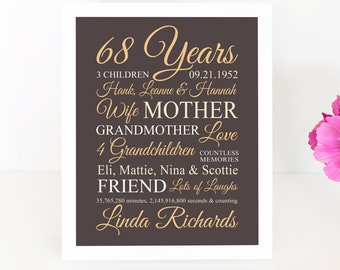 Custom Birthday Sign for ANY Birthday, 68 Year Birthday, 60th Bday Gift for Mom, Dad, Grandma, Born 1950s, Birthday Party Gifts | WF708