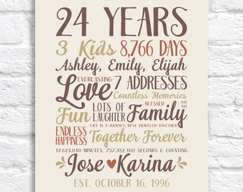 Anniversary Gift for Spouse, Personalized for ANY YEAR, Paper Anniversary, 24 Years Together, 24th Anniversary, Marriage Wife Husband