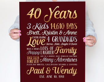 40th Anniversary, Ruby Anniversary, Personalized 40th Anniversary Gift, Anniversary Gift for Parents, 40th Wedding Anniversary Husband Wife