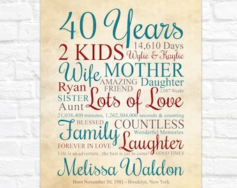 40 Years Old, 40th Birthday Gift - ANY YEAR, Personalized Gift for Best Friends Birthday, Sisters Bday, Birthday Party Stats, 1981 BIRTH