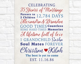35th Anniversary Gift for Parents, 35th Wedding Anniversary Personalized Poster, 35 Year Parents Anniversary Decorations for Party Gift