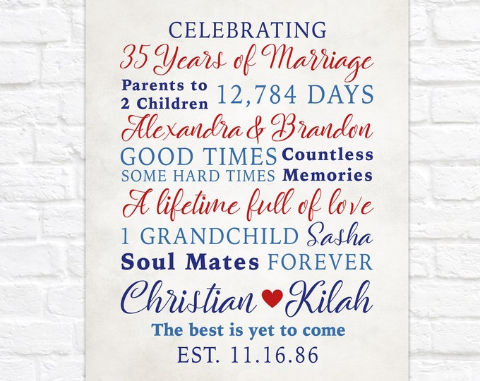 Featured listing image: 35th Anniversary Gift for Parents, 35th Wedding Anniversary Personalized Poster, 35 Year Parents Anniversary Decorations for Party Gift