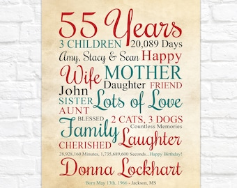 55th Birthday Gift, Personalized 55 Year Bday Sign, Birthday Keepsake, 55 Year Old Gift, Mom Birthday, Wife 55th Birthday, Womans 55th