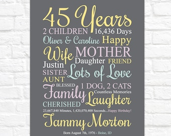 45th Birthday, Personalized Birthday Art, Woman Turning 45, 45 Years Old, 45th Birthday Decorations, Wifes 45th, Sister Birthday, Friend 45
