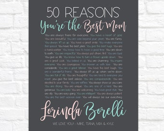 50th Birthday Gift for Mom, Wife 50 Year Old Personalized 50 Reasons We Love You, 50th Birthday Party Decorations, Gifts for Womens 50th